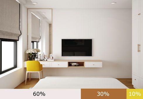 Hướng dẫn phối màu cho nội thất